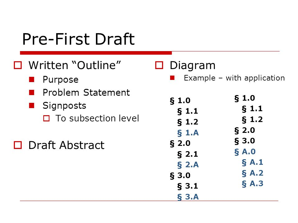 "Pre-First Draft  Written ""Outline"" Purpose Problem Statement Signposts  To subsection level  Draft Abstract  Diagram Example – with application §"