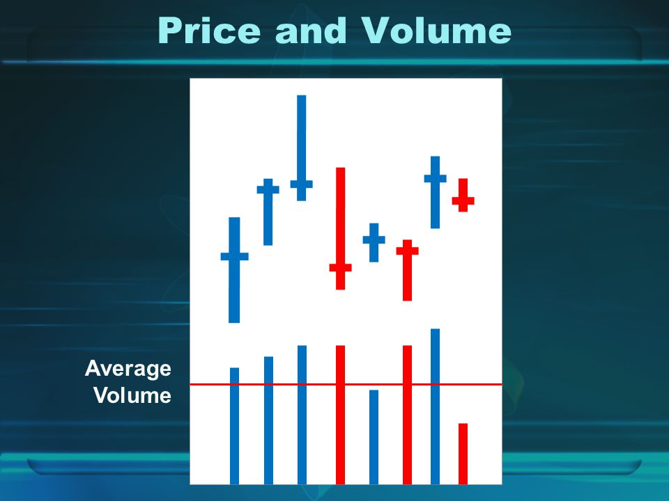 Price and Volume Average Volume