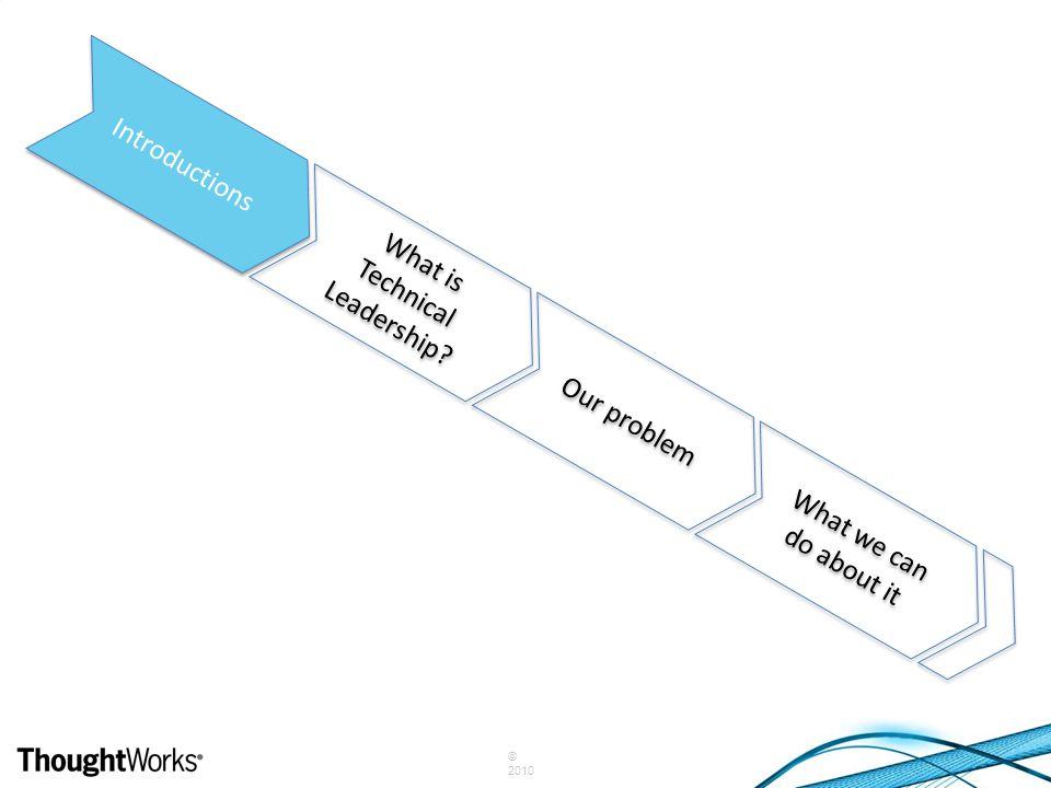 © 2010 Developing Technical Leadership Coaching Managing Facilitating Mentoring Teaching