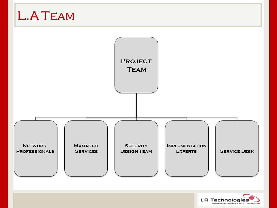 Partnership & Alliances