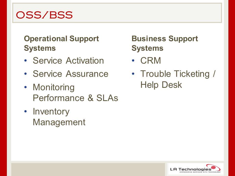 Consulting Services Network Design OSS/BSS Design Project Management Data Center Management NOC Design Training on Systems, Network, OSS/BSS ITIL, ISO/IEC 27001 Compliance