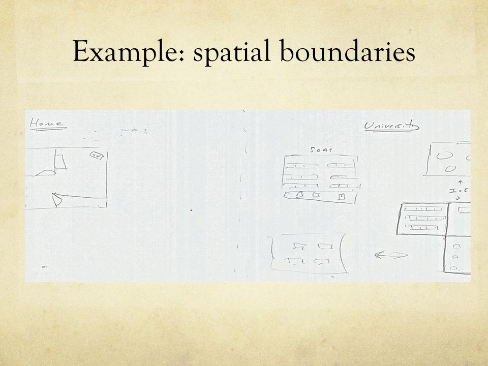 Example: spatial boundaries