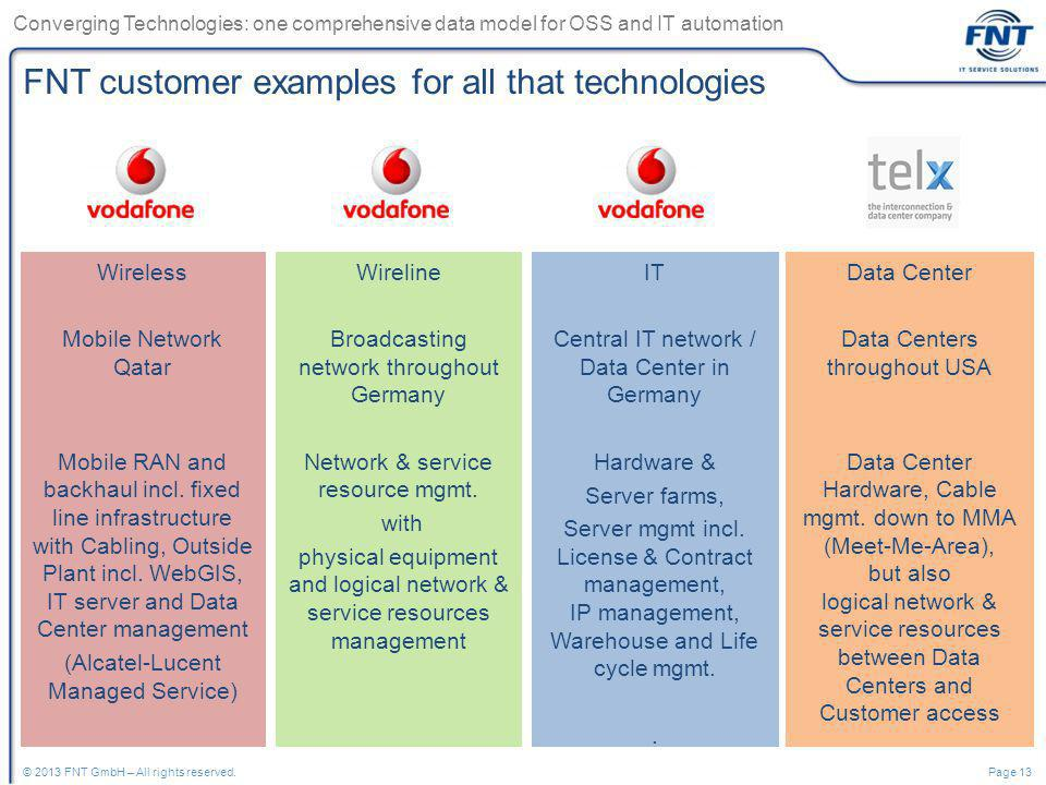 Page 13© 2013 FNT GmbH – All rights reserved. FNT customer examples for all that technologies Converging Technologies: one comprehensive data model fo