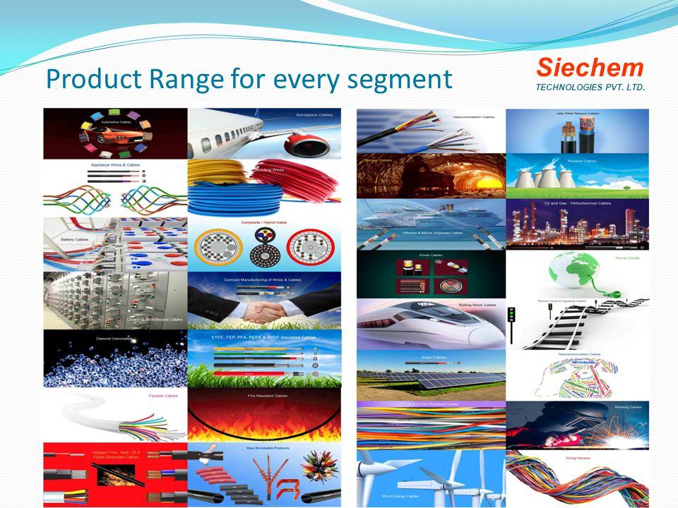 Product Range for every segment Siechem TECHNOLOGIES PVT. LTD.