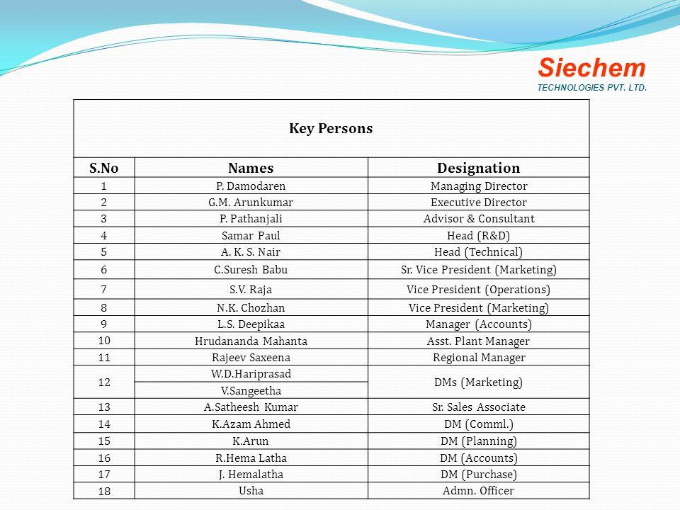 Key Persons S.NoNamesDesignation 1P. DamodarenManaging Director 2G.M.