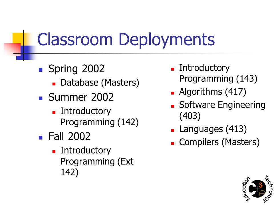 Classroom Deployments Spring 2002 Database (Masters) Summer 2002 Introductory Programming (142) Fall 2002 Introductory Programming (Ext 142) Introductory Programming (143) Algorithms (417) Software Engineering (403) Languages (413) Compilers (Masters)