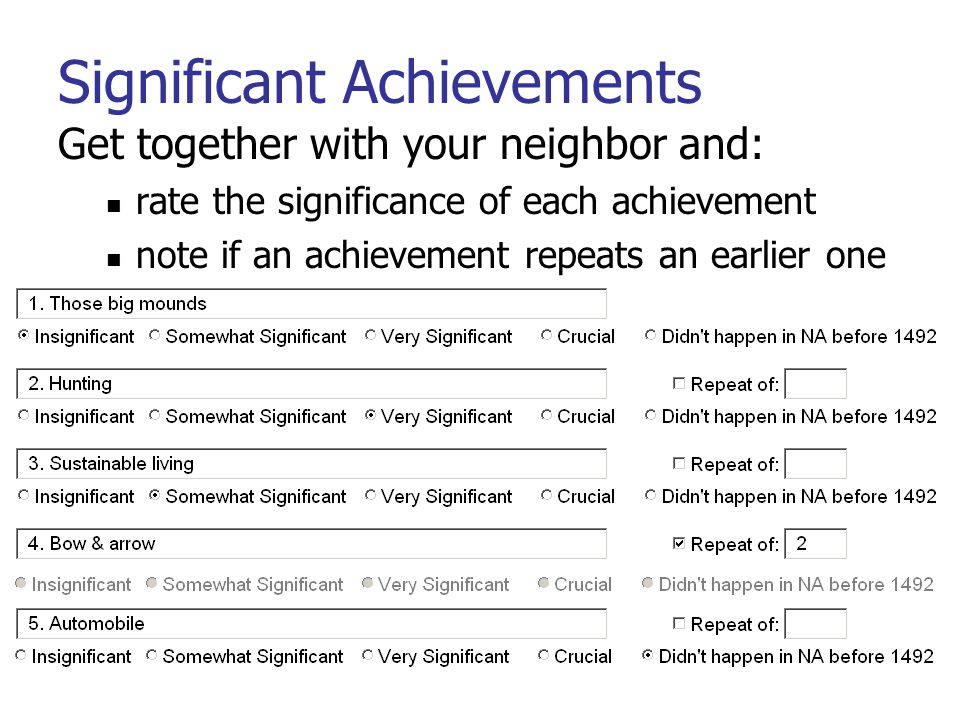 Significant Achievements Get together with your neighbor and: rate the significance of each achievement note if an achievement repeats an earlier one