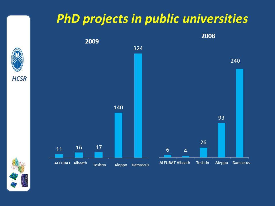 PhD projects in public universities HCSR