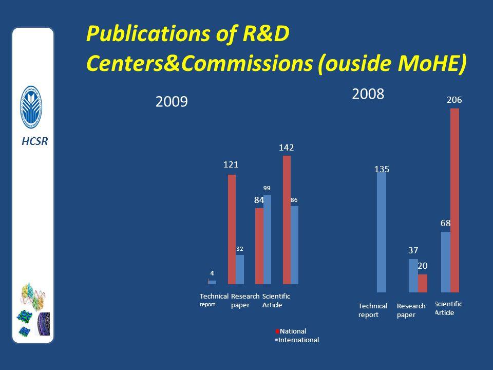 Publications of R&D Centers&Commissions (ouside MoHE) 2009 HCSR