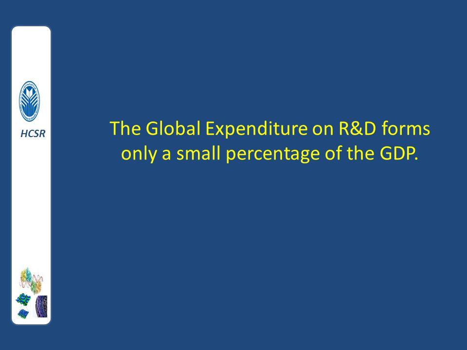 The Global Expenditure on R&D forms only a small percentage of the GDP. HCSR