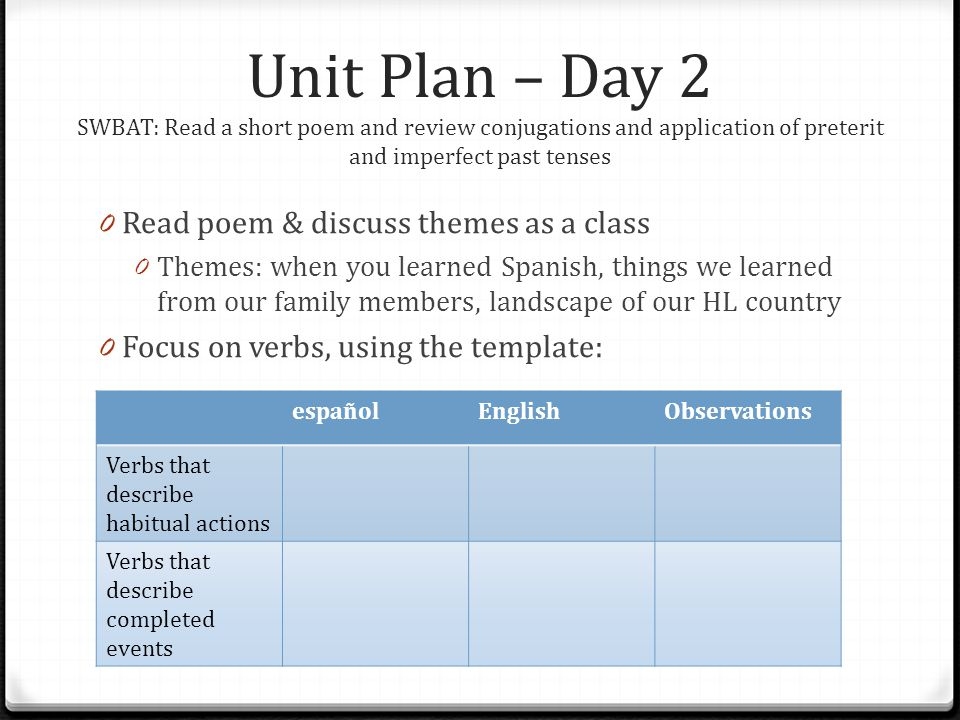 Unit Plan – Day 2 SWBAT: Read a short poem and review conjugations and application of preterit and imperfect past tenses 0 Read poem & discuss themes as a class 0 Themes: when you learned Spanish, things we learned from our family members, landscape of our HL country 0 Focus on verbs, using the template: españolEnglishObservations Verbs that describe habitual actions Verbs that describe completed events
