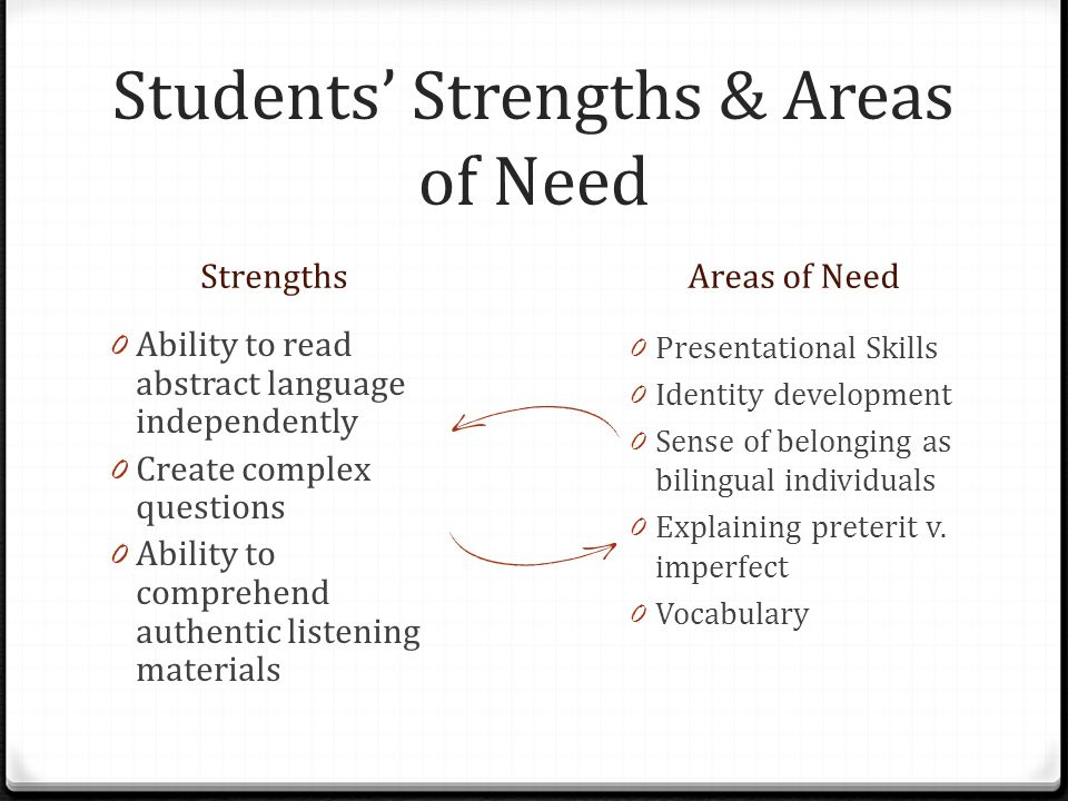 Students' Strengths & Areas of Need StrengthsAreas of Need 0 Ability to read abstract language independently 0 Create complex questions 0 Ability to comprehend authentic listening materials 0 Presentational Skills 0 Identity development 0 Sense of belonging as bilingual individuals 0 Explaining preterit v.