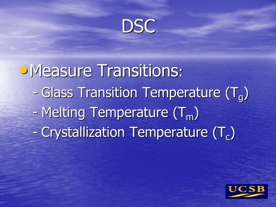 DSC Measure Transitions : Measure Transitions : -Glass Transition Temperature (T g ) -Melting Temperature (T m ) -Crystallization Temperature (T c )