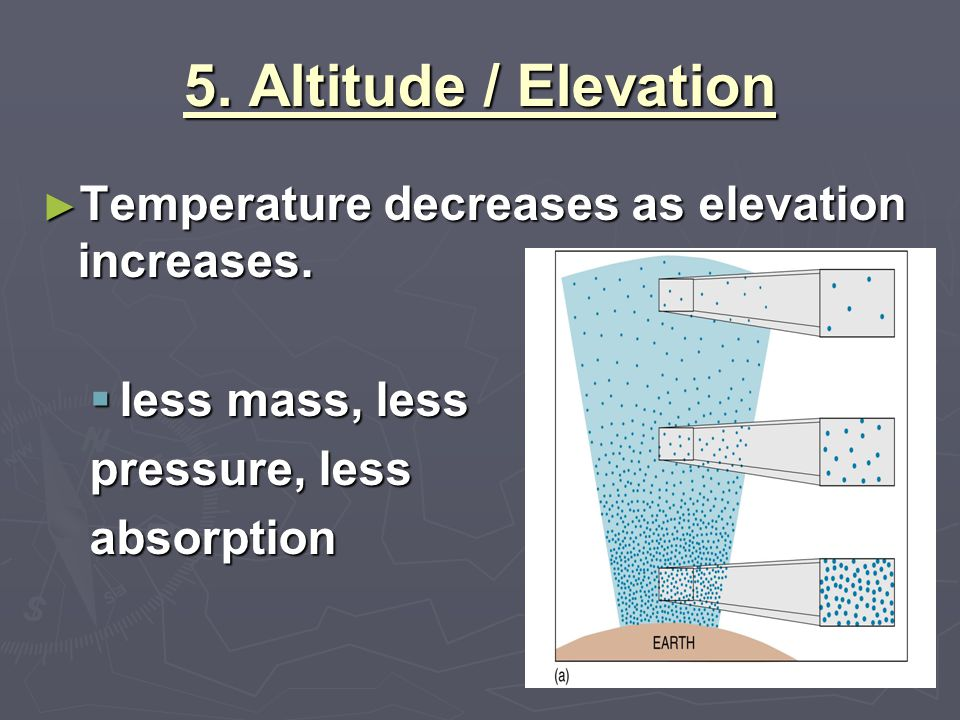 5. Altitude / Elevation ► Temperature decreases as elevation increases.