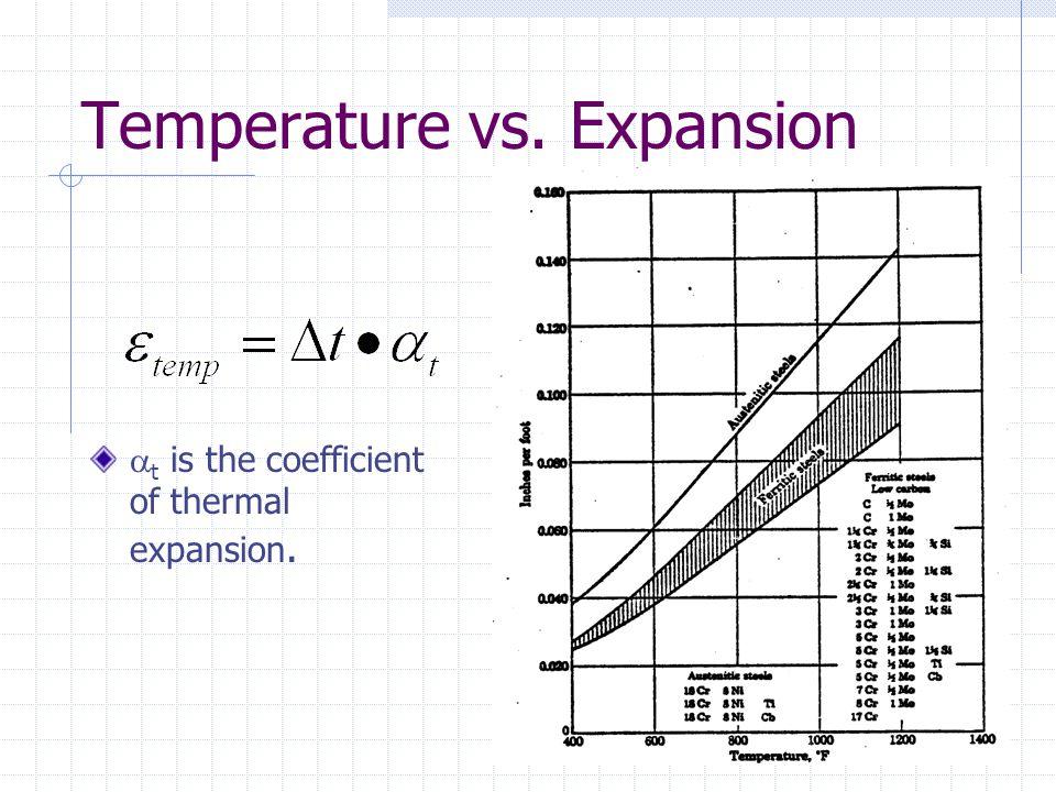 Surface Properties Hardness Scratch hardness Surface Hardness Impact Energy