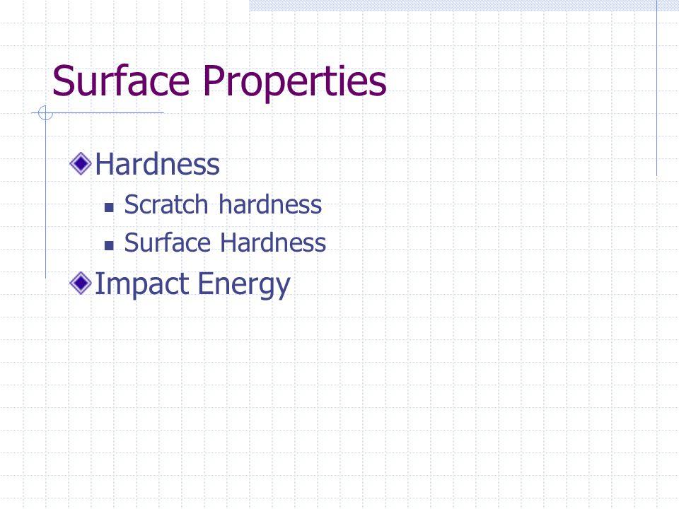 Hardness - Moh's Scale 1 - Talc 2 - Gypsum 3 - Calcite (CaCO 3 ) 4 - Flourite 5 - Apatite 6 - Orthoclase (Feldspar) 7 - Quartz 8 - Topaz 9 - Corundum (or sapphire) 10 - Diamond  Moh scale is a surface scratch resistant scale based on minerals