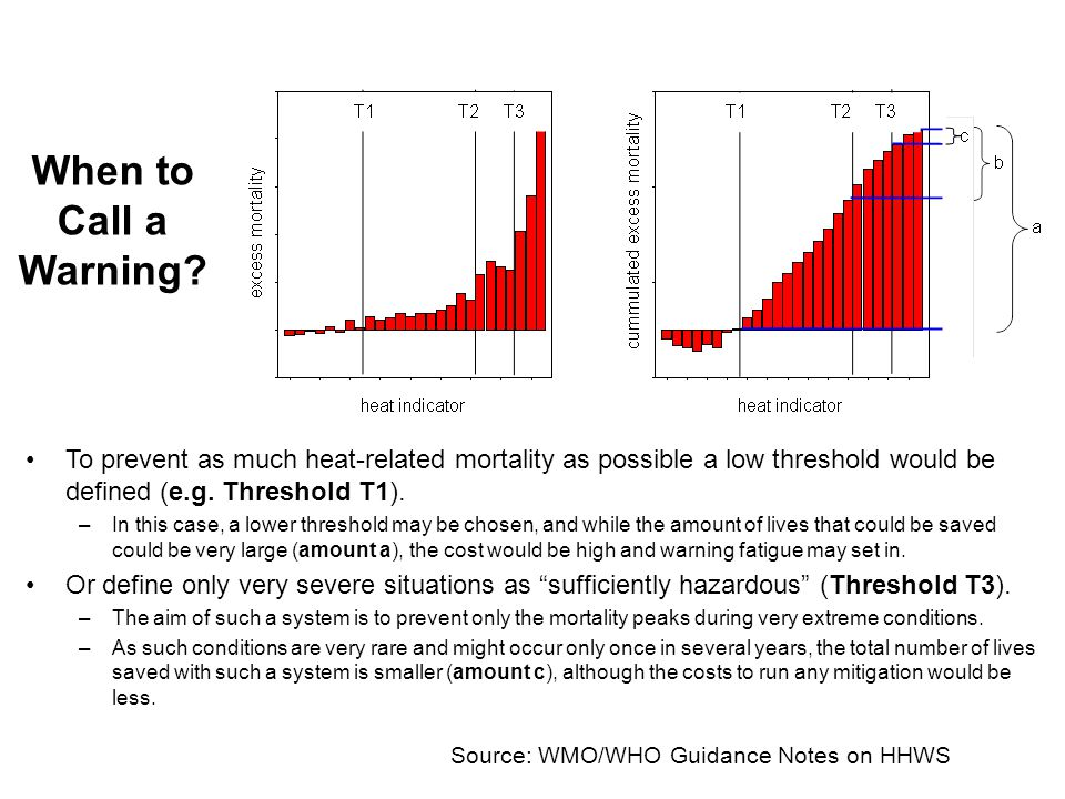 When to Call a Warning? To prevent as much heat-related mortality as possible a low threshold would be defined (e.g. Threshold T1). –In this case, a l