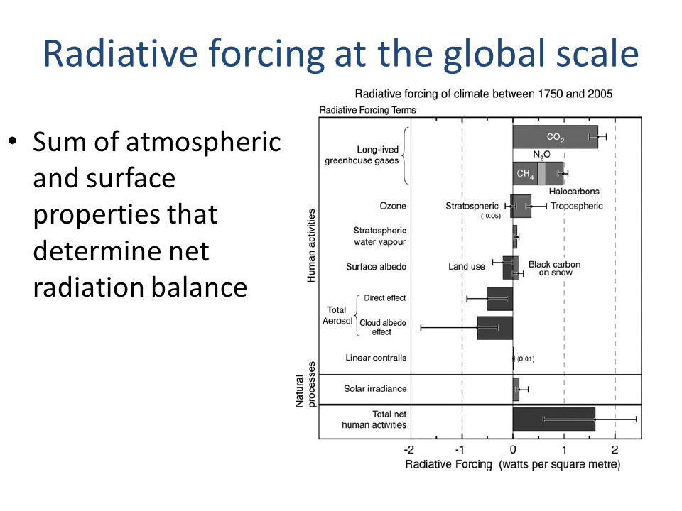 Sum of atmospheric and surface properties that determine net radiation balance Radiative forcing at the global scale