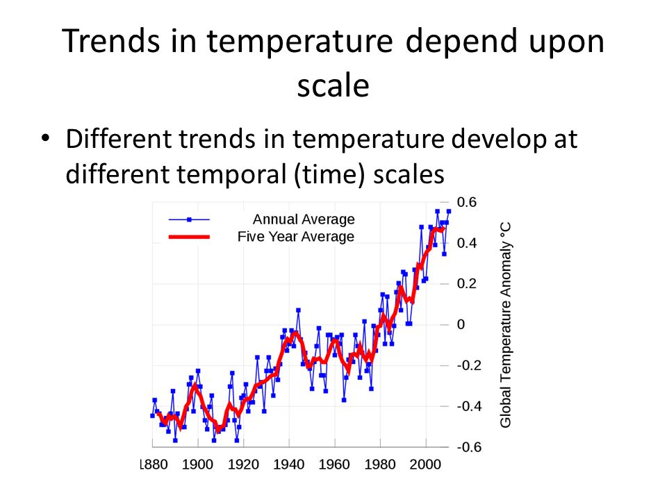 Trends in temperature depend upon scale Different trends in temperature develop at different temporal (time) scales