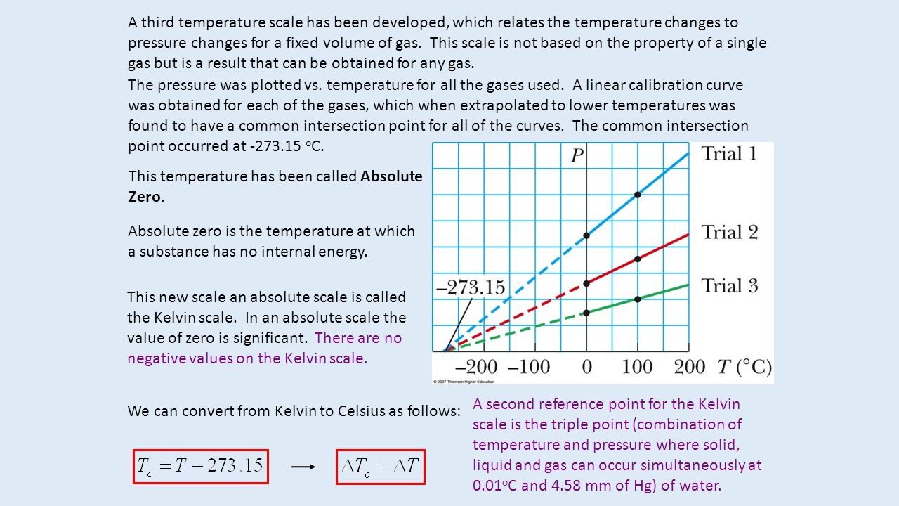 A third temperature scale has been developed, which relates the temperature changes to pressure changes for a fixed volume of gas. This scale is not b