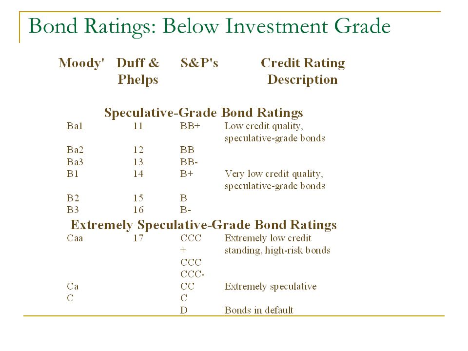 Bond Ratings: Below Investment Grade