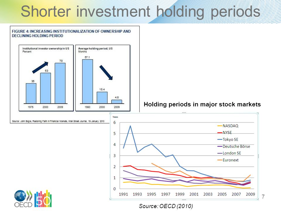 Shorter investment holding periods 7 Source: OECD (2010) Holding periods in major stock markets
