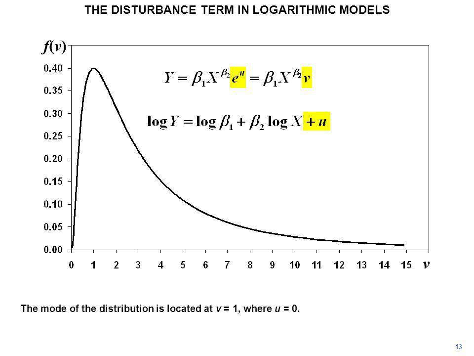 13 The mode of the distribution is located at v = 1, where u = 0. v f(v)f(v) THE DISTURBANCE TERM IN LOGARITHMIC MODELS