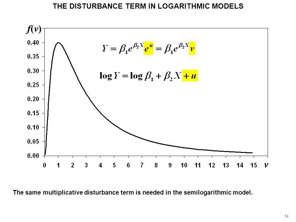 14 The same multiplicative disturbance term is needed in the semilogarithmic model. v f(v)f(v) THE DISTURBANCE TERM IN LOGARITHMIC MODELS