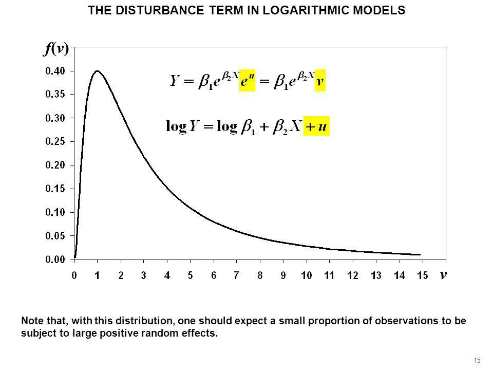 15 Note that, with this distribution, one should expect a small proportion of observations to be subject to large positive random effects. v f(v)f(v)