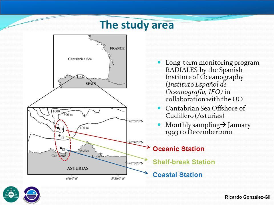 Ricardo González-Gil ENACWsp (subpolar gyre) BBCW (Celtic sea) ENACWst (Subtropical gyre) IPC Modified from Pérez et al.