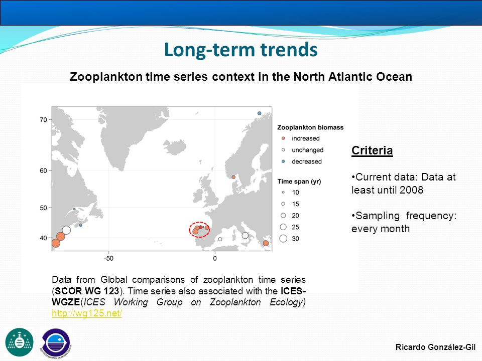 Ricardo González-Gil Long-term trends Zooplankton time series context in the North Atlantic Ocean Data from Global comparisons of zooplankton time series (SCOR WG 123).