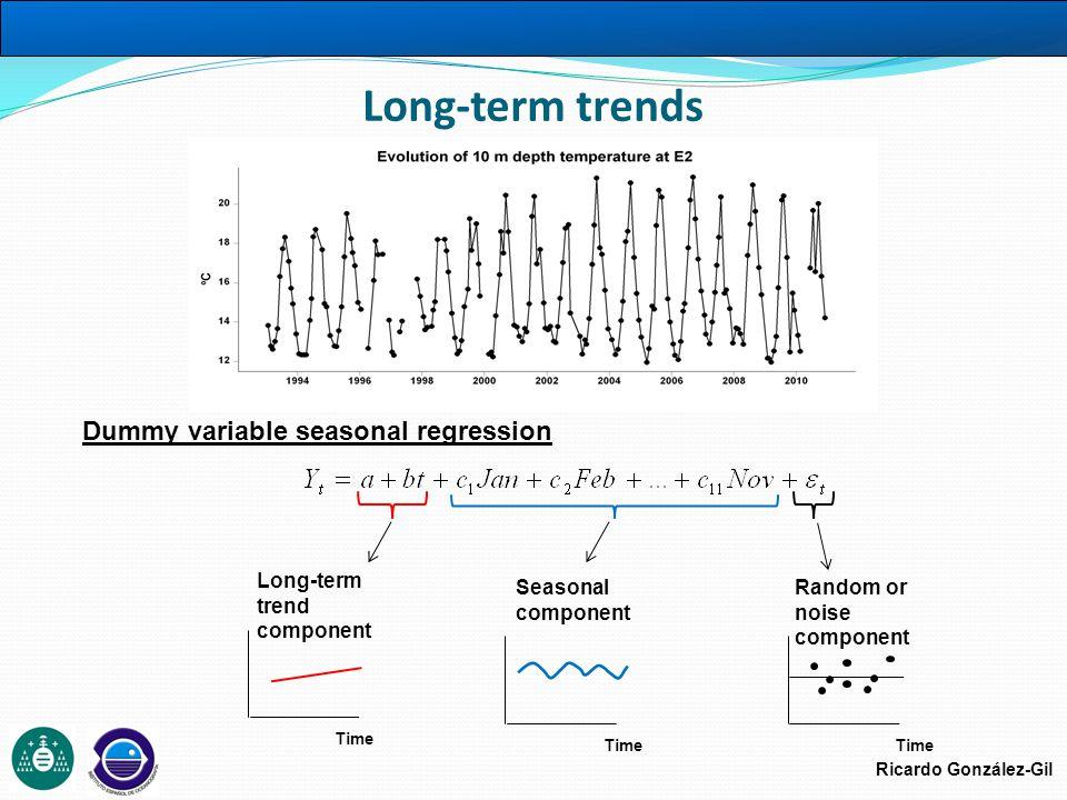 Ricardo González-Gil Long-term trends Dummy variable seasonal regression Time Long-term trend component Time Seasonal component Time Random or noise component