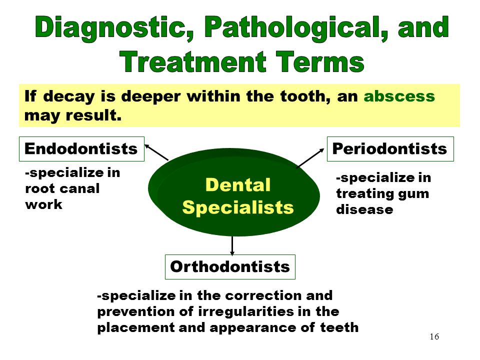 15 Tooth Decay can be detected early using dental x- rays causes toothaches (odontalgia) may require a filling if decay has not reached the central pa