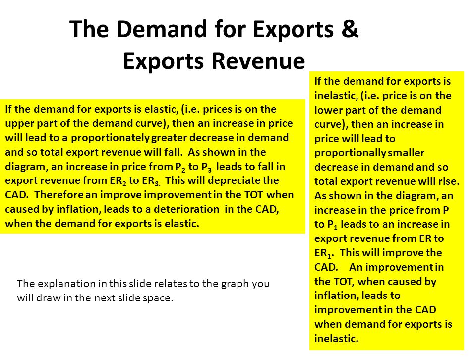 The Demand for Exports & Exports Revenue If the demand for exports is inelastic, (i.e. price is on the lower part of the demand curve), then an increa