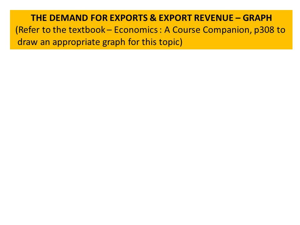 THE DEMAND FOR EXPORTS & EXPORT REVENUE – GRAPH (Refer to the textbook – Economics : A Course Companion, p308 to draw an appropriate graph for this to