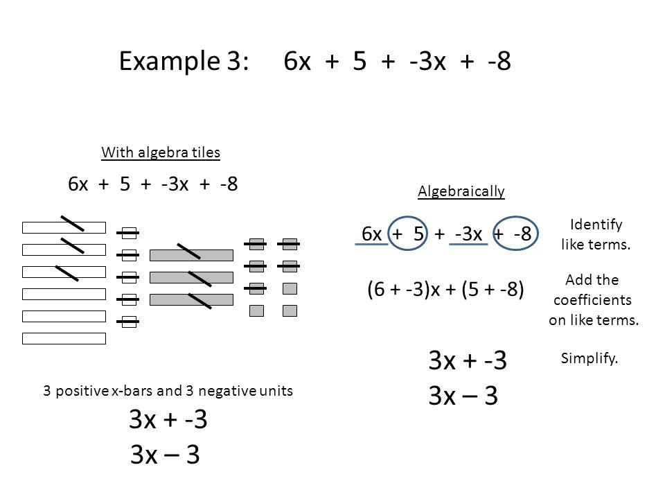 Example 3: 6x + 5 + -3x + -8 3 positive x-bars and 3 negative units 3x + -3 3x – 3 With algebra tiles Algebraically 6x + 5 + -3x + -8 Identify like terms.