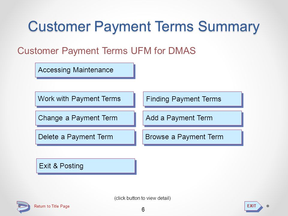 Customer Payment Terms Customer Payment Terms UFM... New features include o Ability for the user to key an override terms description for any payment