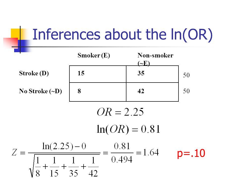 Inferences about the ln(OR) Smoker (E)Non-smoker (~E) Stroke (D)1535 No Stroke (~D)842 50 p=.10