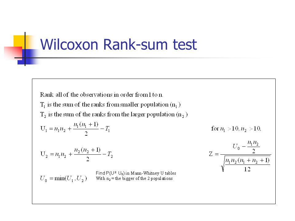 Wilcoxon Rank-sum test