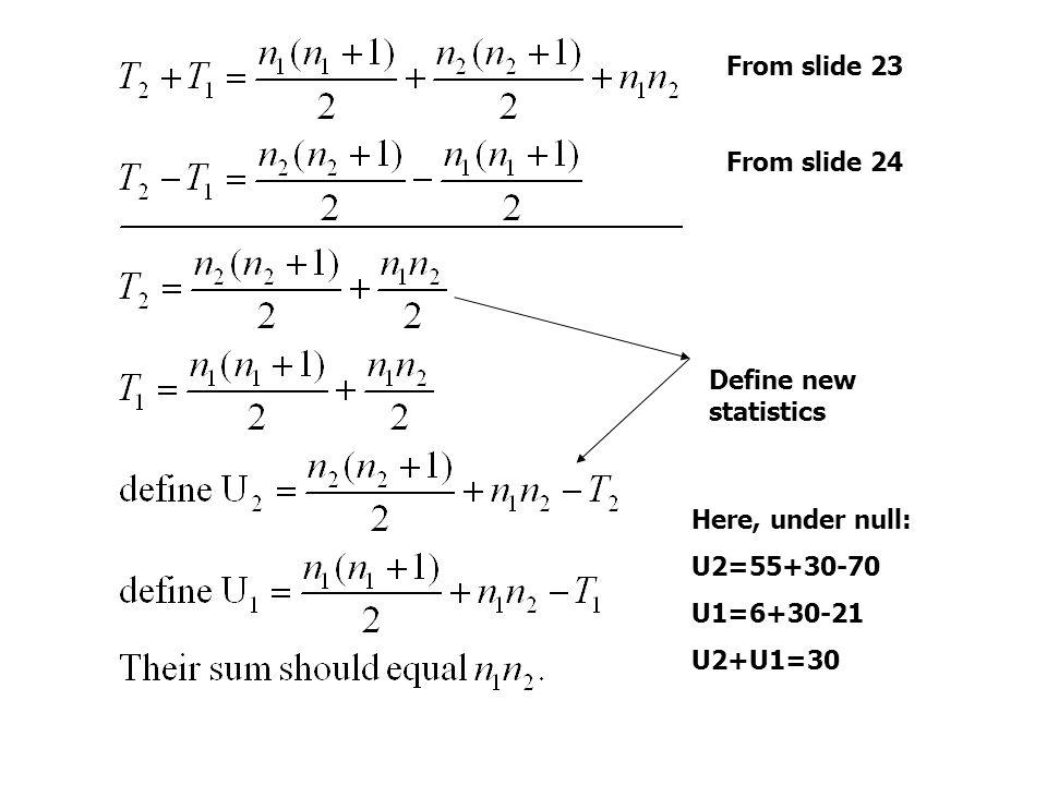 From slide 23 From slide 24 Define new statistics Here, under null: U2=55+30-70 U1=6+30-21 U2+U1=30