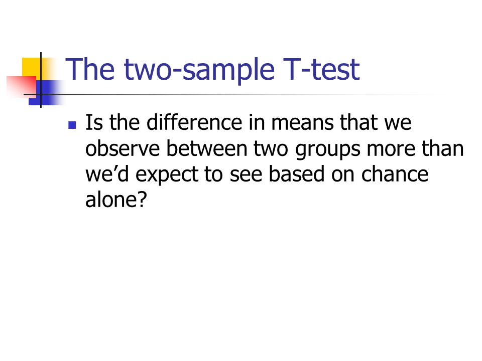 The two-sample T-test Is the difference in means that we observe between two groups more than we'd expect to see based on chance alone?