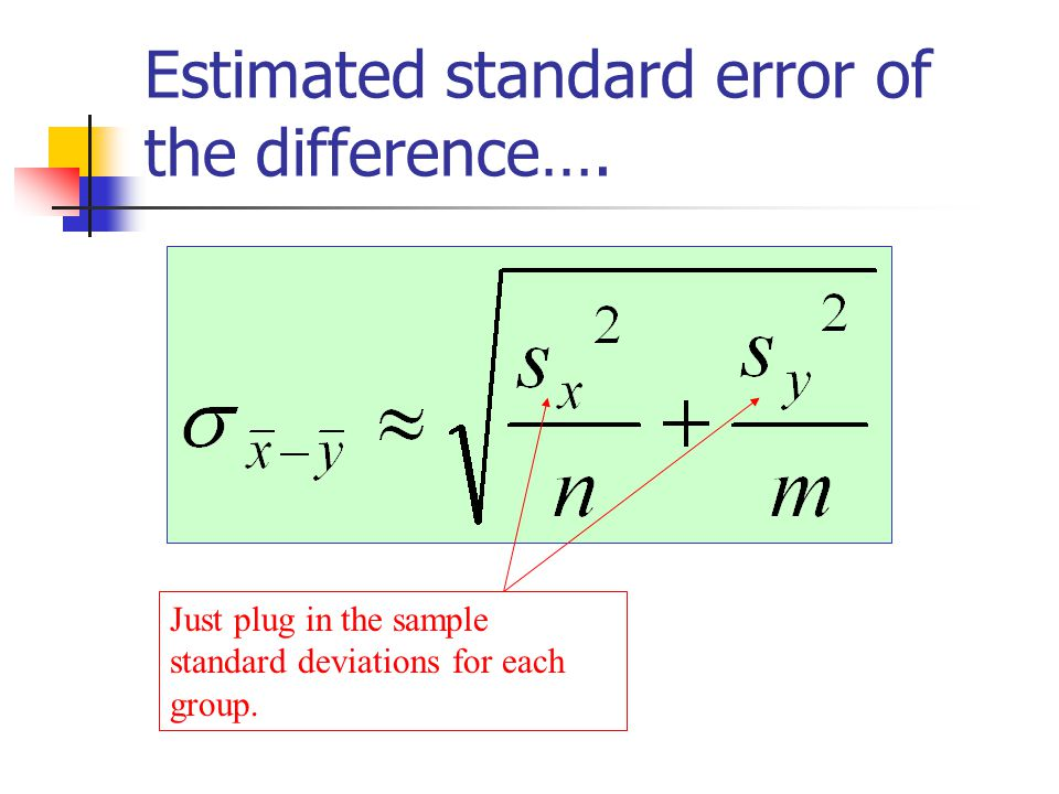Estimated standard error of the difference…. Just plug in the sample standard deviations for each group.