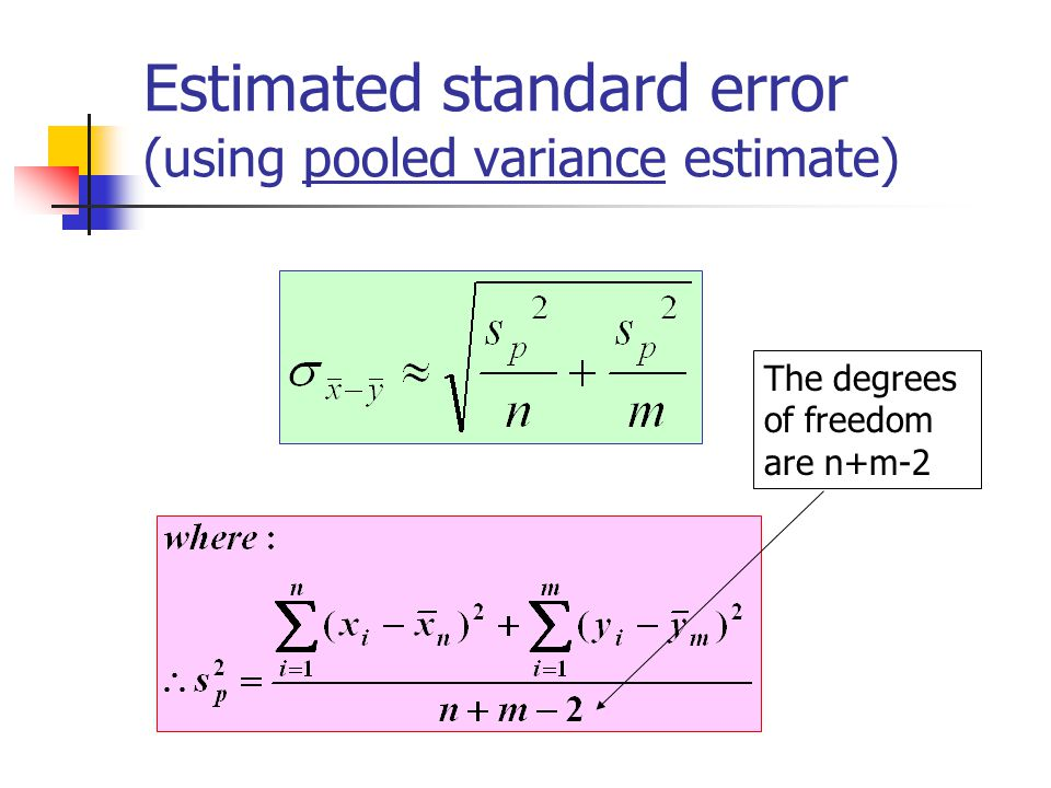 Estimated standard error (using pooled variance estimate) The degrees of freedom are n+m-2
