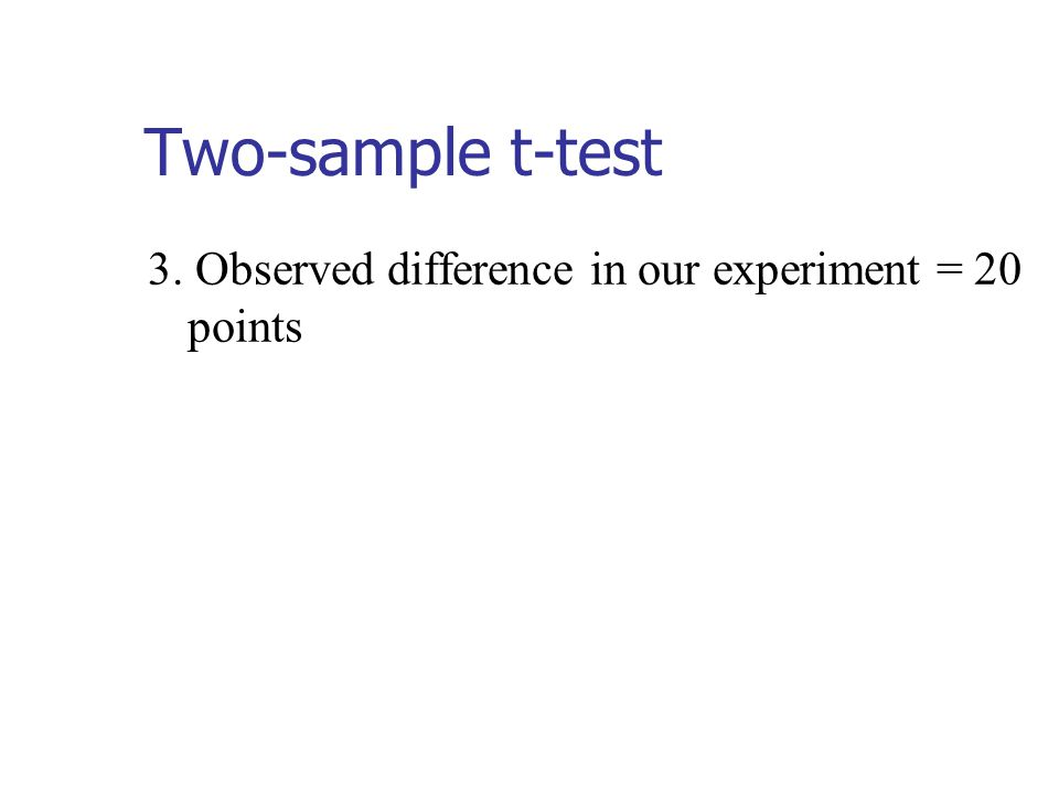 Two-sample t-test 3. Observed difference in our experiment = 20 points