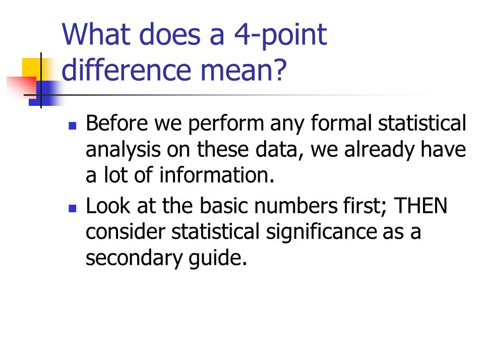 What does a 4-point difference mean? Before we perform any formal statistical analysis on these data, we already have a lot of information. Look at th
