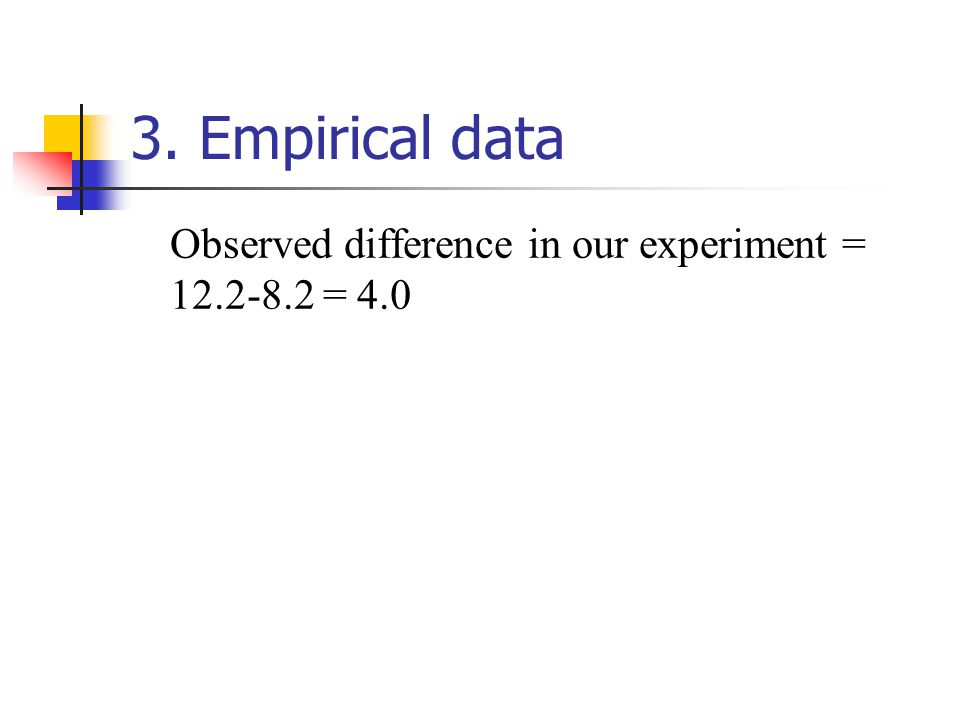 3. Empirical data Observed difference in our experiment = 12.2-8.2 = 4.0