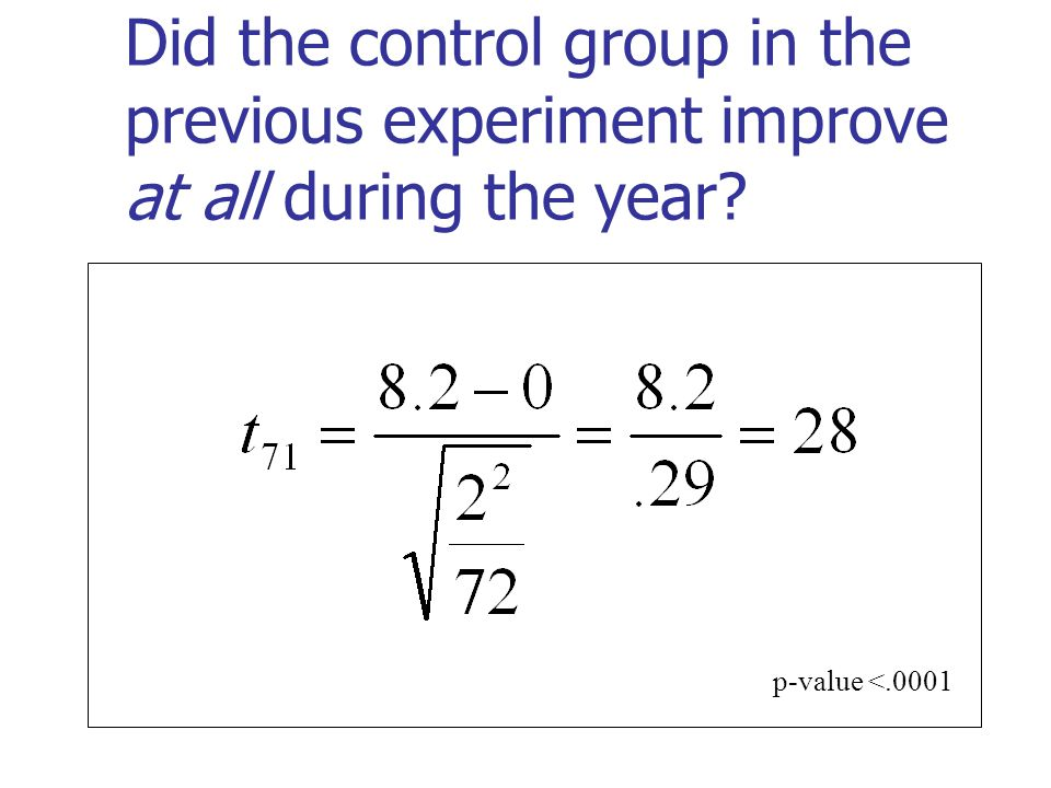 Did the control group in the previous experiment improve at all during the year? p-value <.0001