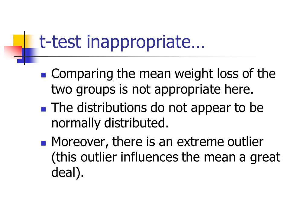 t-test inappropriate… Comparing the mean weight loss of the two groups is not appropriate here. The distributions do not appear to be normally distrib