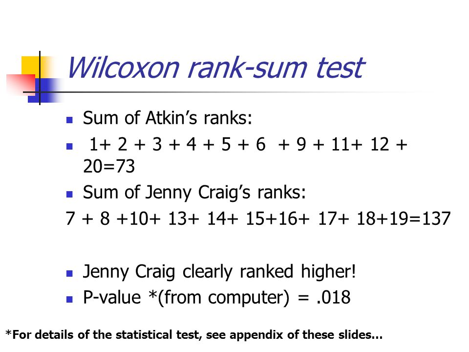 Wilcoxon rank-sum test Sum of Atkin's ranks: 1+ 2 + 3 + 4 + 5 + 6 + 9 + 11+ 12 + 20=73 Sum of Jenny Craig's ranks: 7 + 8 +10+ 13+ 14+ 15+16+ 17+ 18+19=137 Jenny Craig clearly ranked higher.