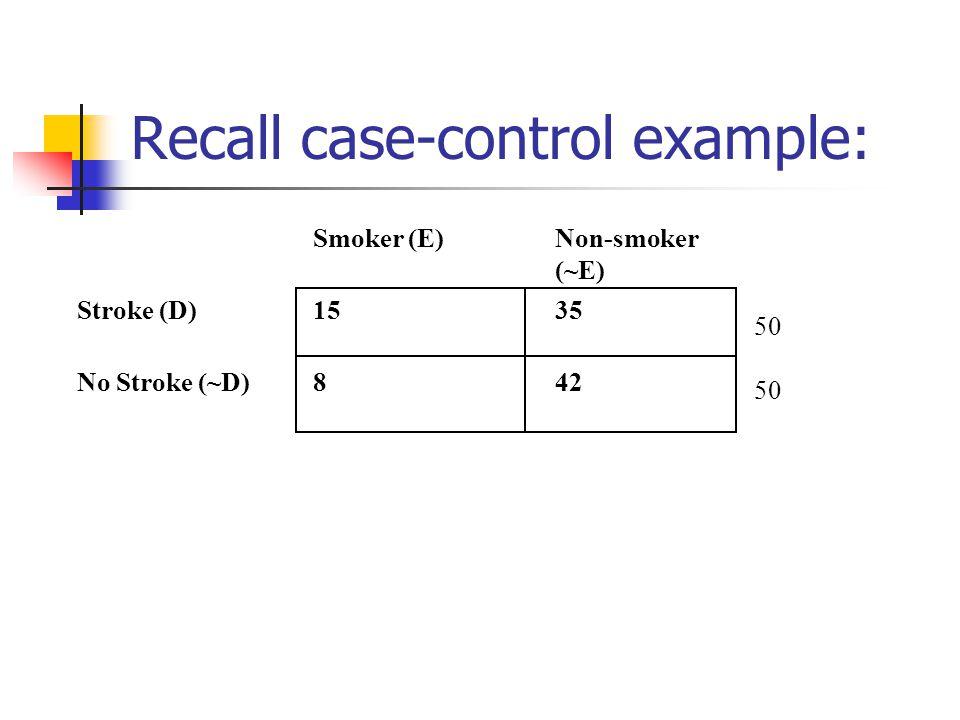 Recall case-control example: Smoker (E)Non-smoker (~E) Stroke (D)1535 No Stroke (~D)842 50